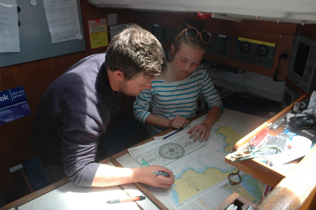 Guided learning - the basics of navigation